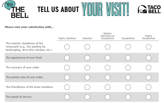 Questionnaires for TellThebell Survey